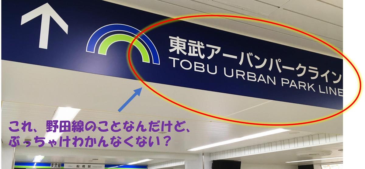 東武野田線って東武アーバンパークラインって愛称になったけど、ぶっちゃけ定着してないよね?
