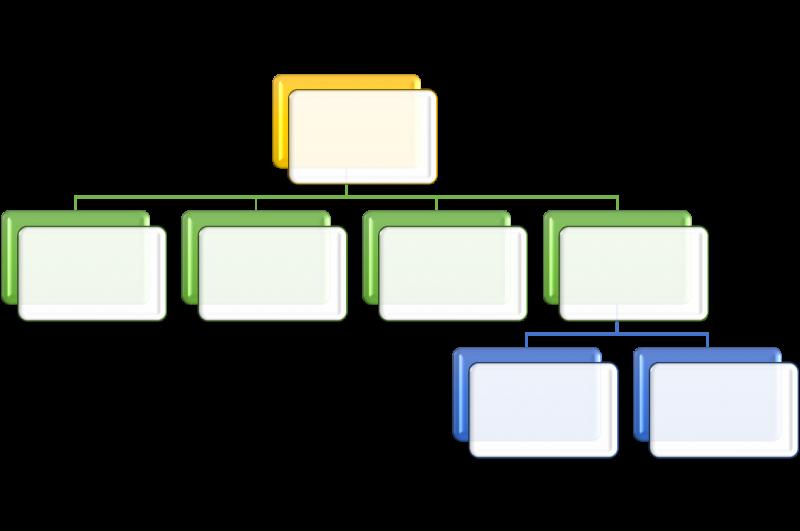 情報の階層構造
